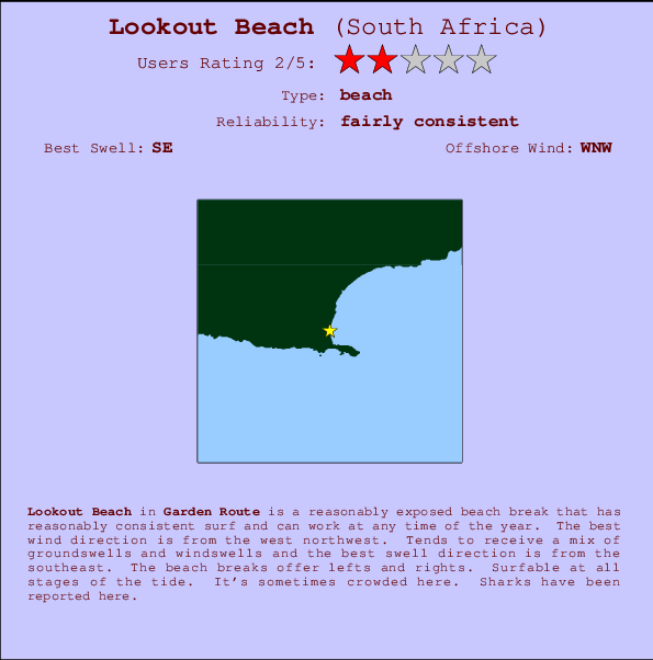 Lookout Beach break location map and break info