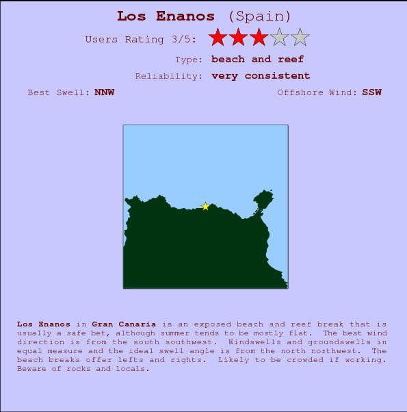 Los Enanos break location map and break info
