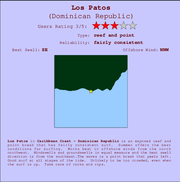 Los Patos break location map and break info