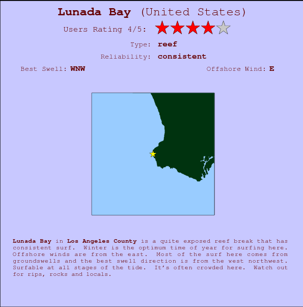 Lunada Bay break location map and break info