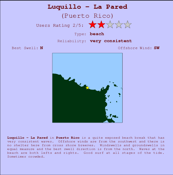 Luquillo - La Pared break location map and break info