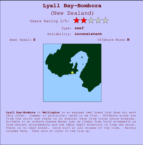 Lyall Bay-Bombora break location map and break info