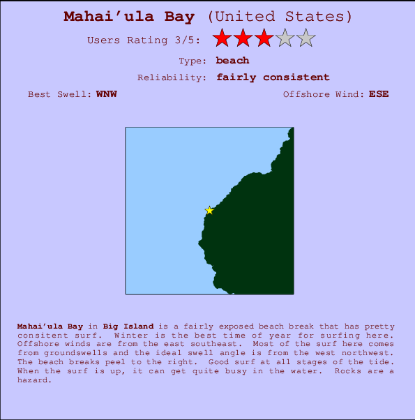 Mahai'ula Bay break location map and break info