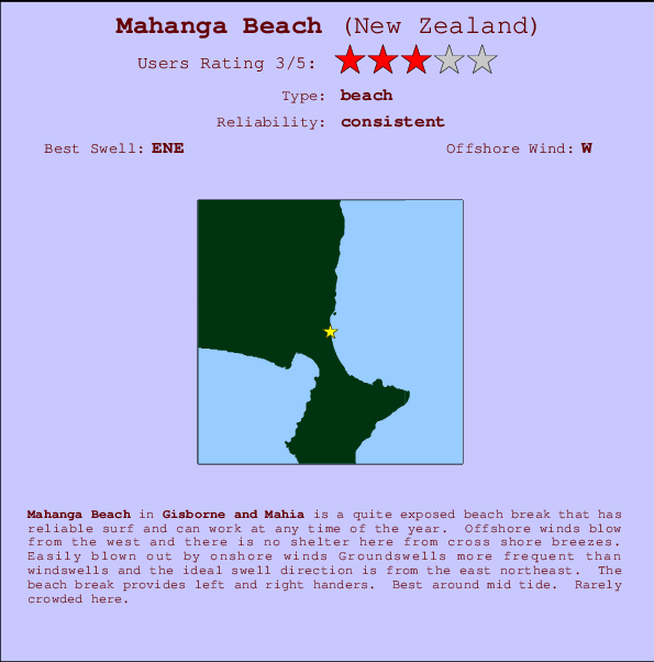 Mahanga Beach break location map and break info