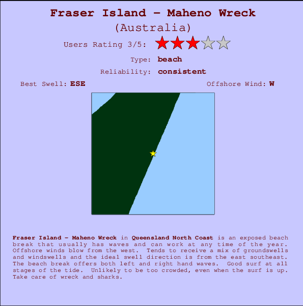 Fraser Island - Maheno Wreck break location map and break info