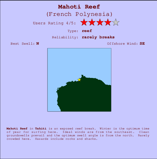 Mahoti Reef break location map and break info