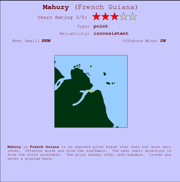 Mahury break location map and break info