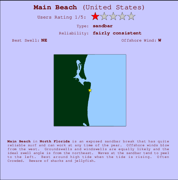 Main Beach break location map and break info