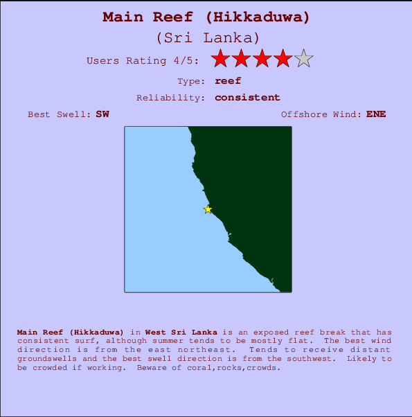 Main Reef (Hikkaduwa) break location map and break info