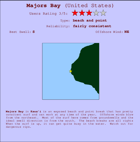 Majors Bay break location map and break info