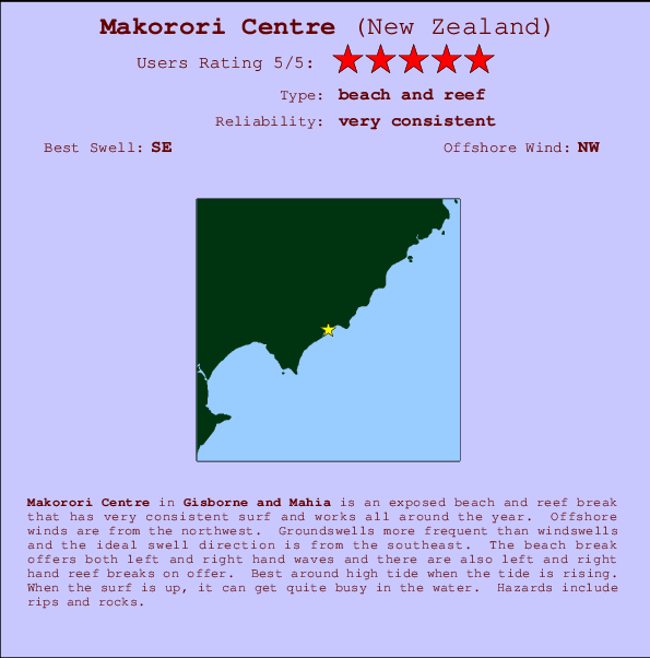 Makorori Centre break location map and break info