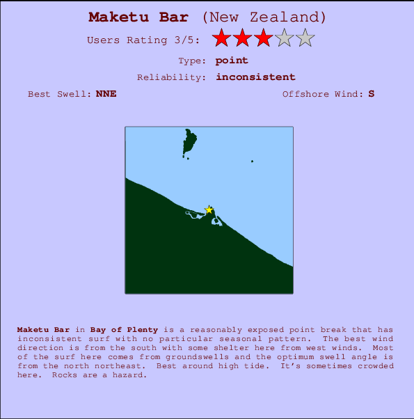 Maketu Bar break location map and break info