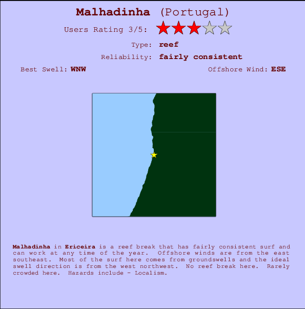 Malhadinha break location map and break info