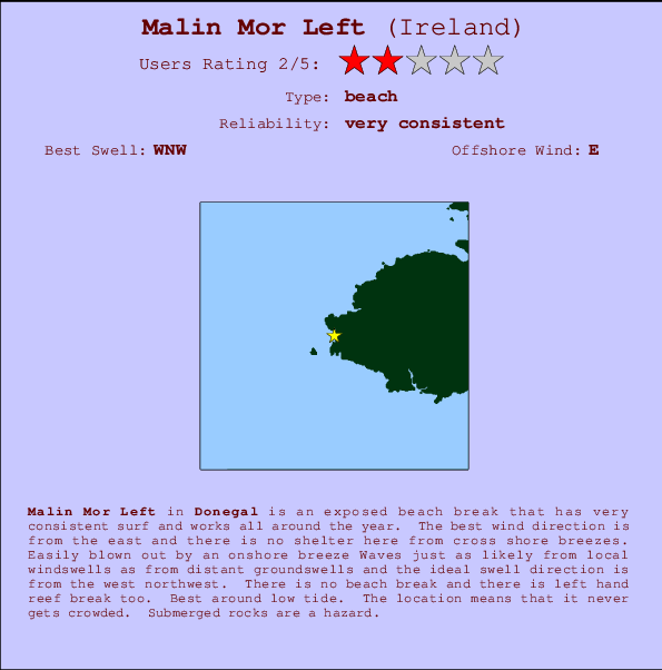 Malin Mor Left break location map and break info
