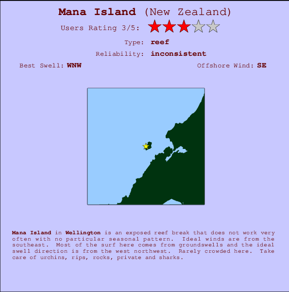 Mana Island break location map and break info