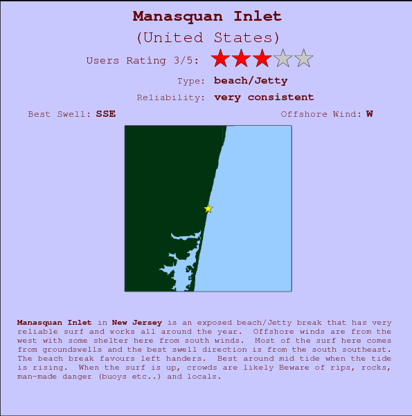 Manasquan Inlet Break Location Map And Info