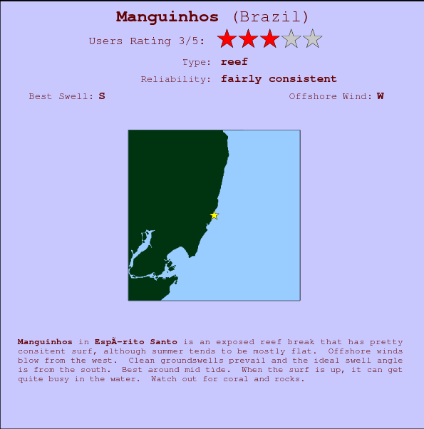 Manguinhos break location map and break info