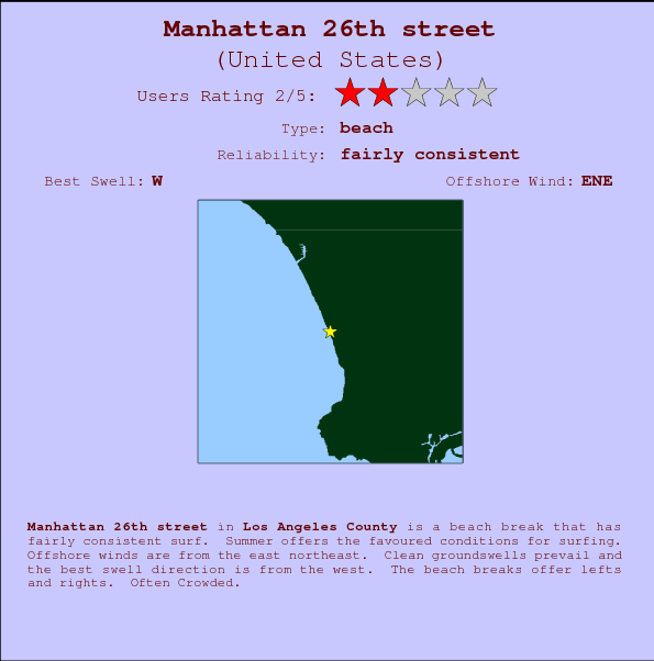 Manhattan 26th street break location map and break info