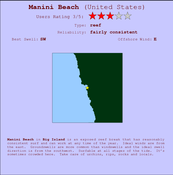 Manini Beach break location map and break info