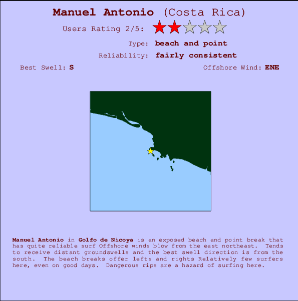 Manuel Antonio break location map and break info