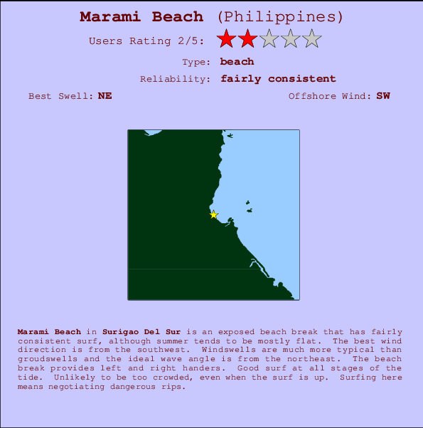 Marami Beach break location map and break info