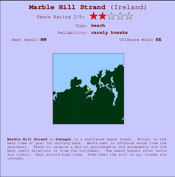 Marble Hill Strand break location map and break info