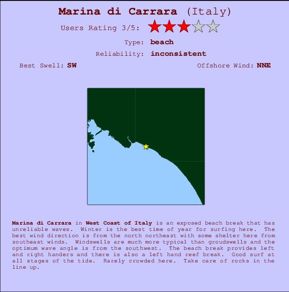 Marina di Carrara Surf Forecast and Surf Reports West Coast Italy