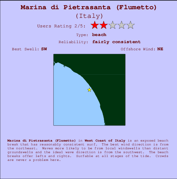 Marina di Pietrasanta (Flumetto) break location map and break info
