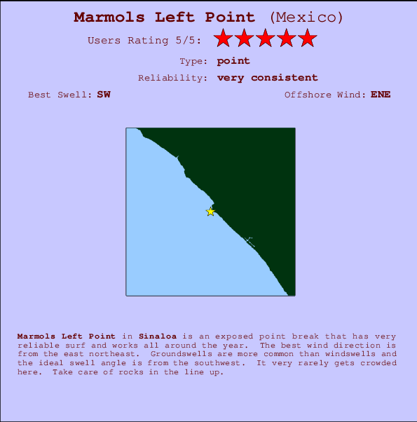 Marmols Left Point break location map and break info