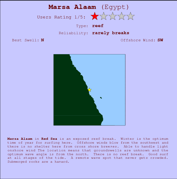 Marsa Alaam break location map and break info