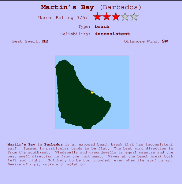Martin's Bay break location map and break info