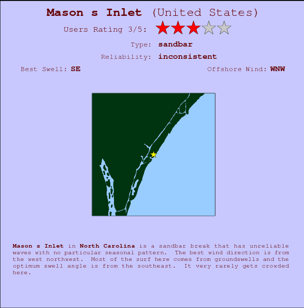 Mason s Inlet break location map and break info