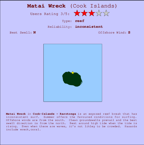 Matai Wreck break location map and break info