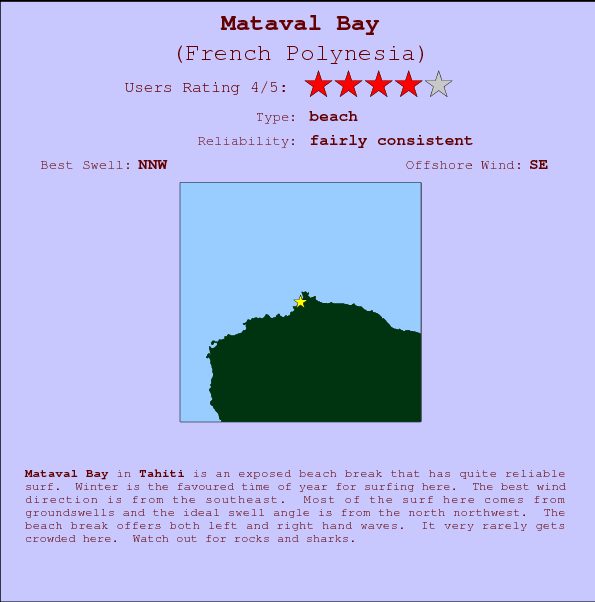 Mataval Bay break location map and break info