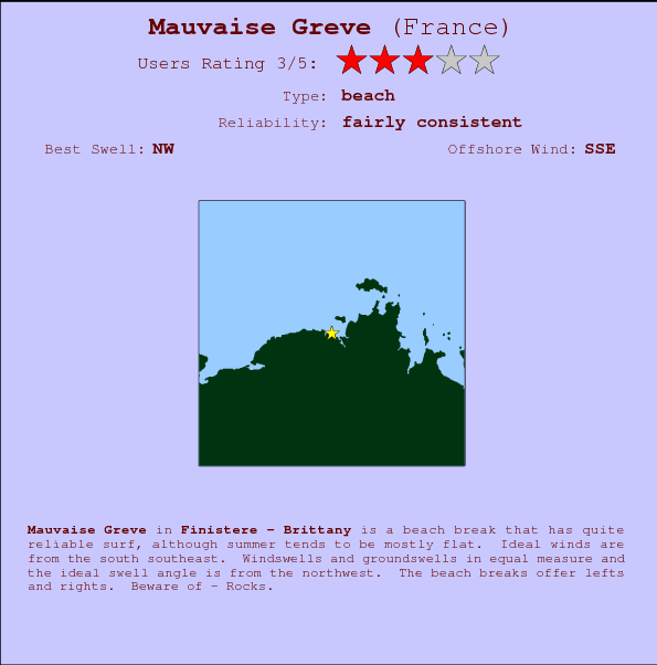 Mauvaise Greve break location map and break info