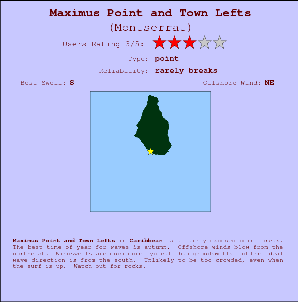 Maximus Point and Town Lefts break location map and break info
