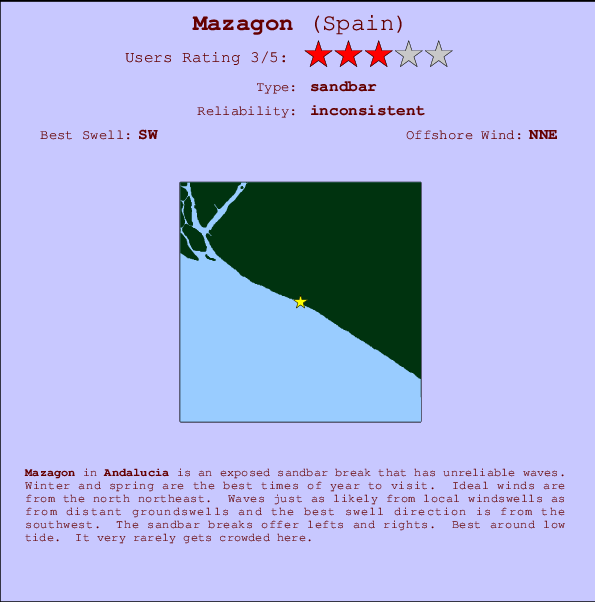 Mazagon break location map and break info
