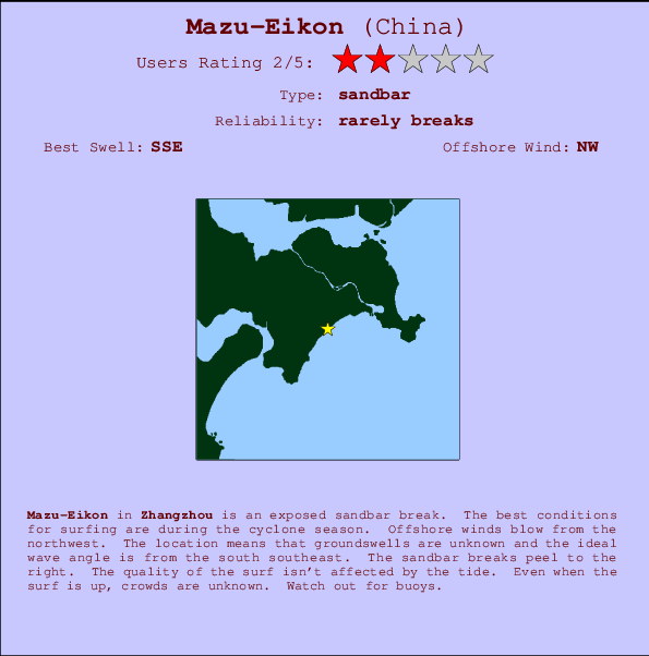 Mazu-Eikon break location map and break info
