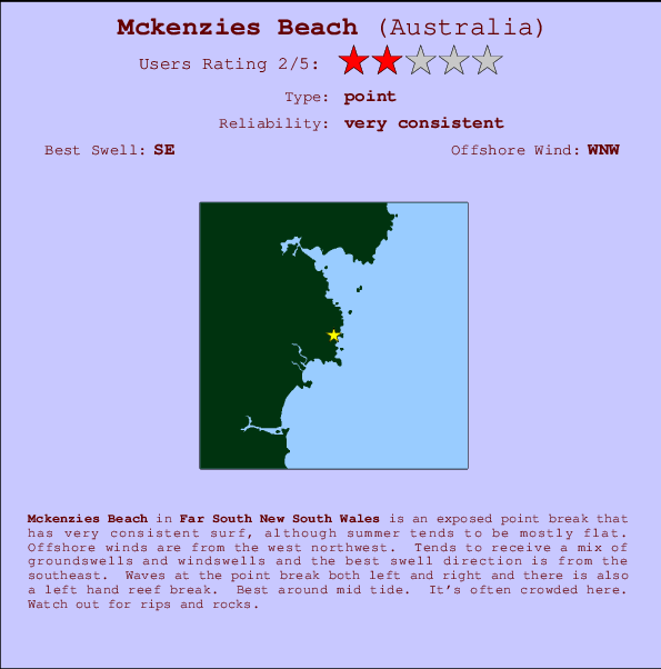 Mckenzies Beach break location map and break info
