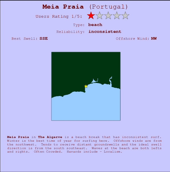 Meia Praia break location map and break info