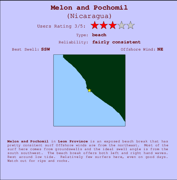 Melon and Pochomil break location map and break info
