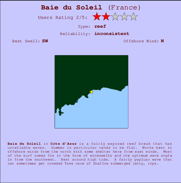 Baie du Soleil break location map and break info