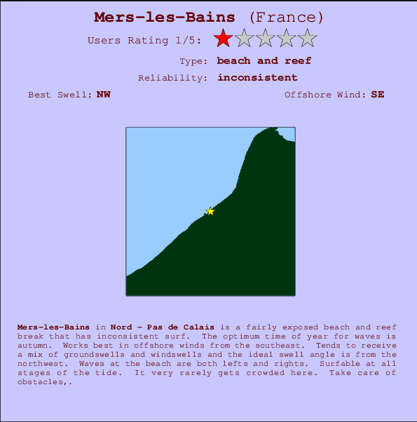 Mers-les-Bains break location map and break info