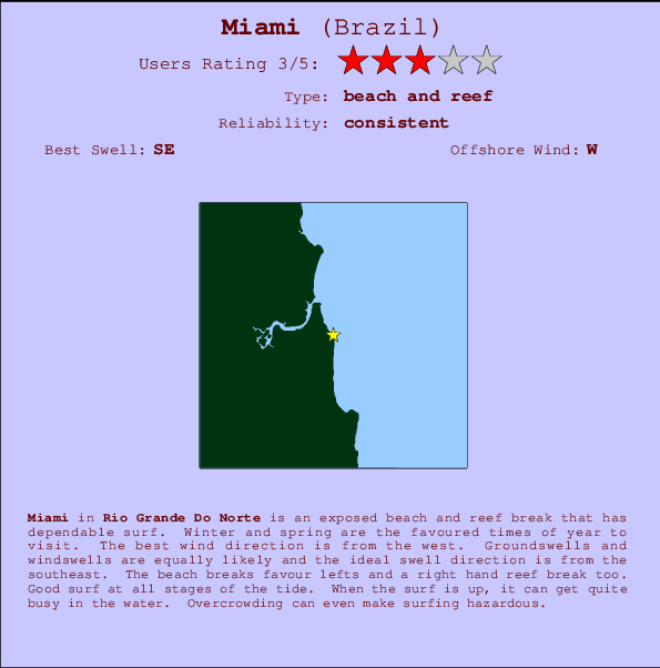 Miami break location map and break info