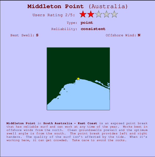 Middleton Point break location map and break info