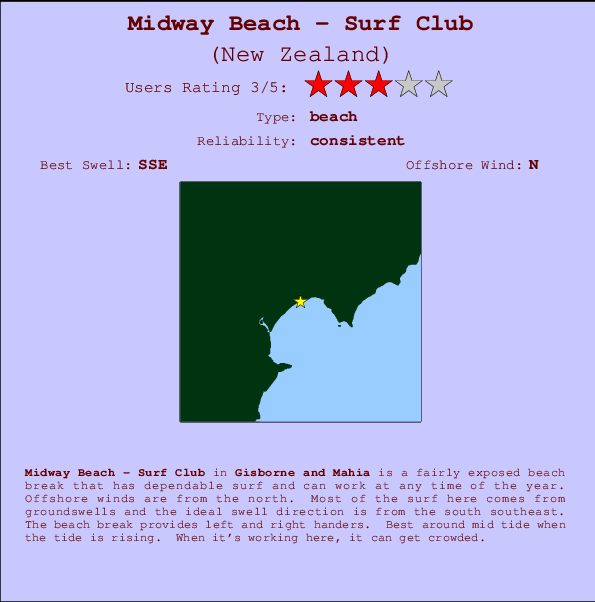 Midway Beach - Surf Club break location map and break info