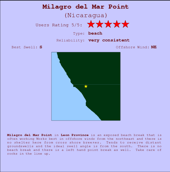 Milagro del Mar Point break location map and break info