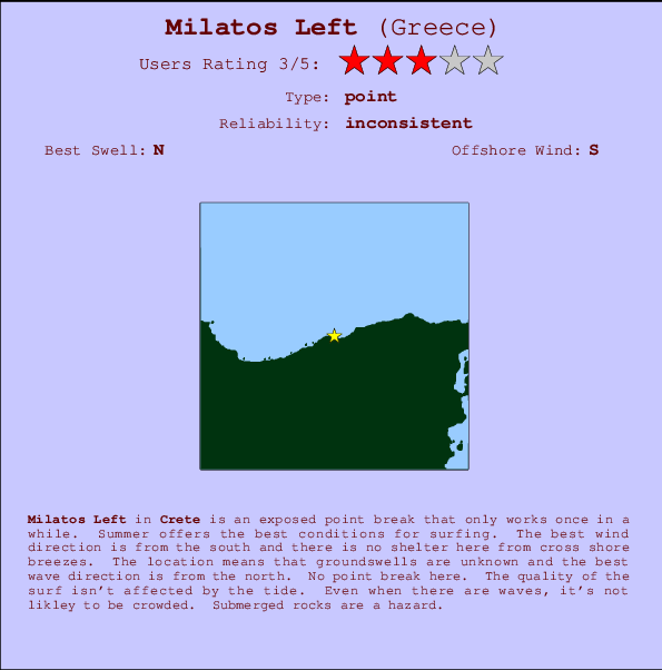 Milatos Left break location map and break info