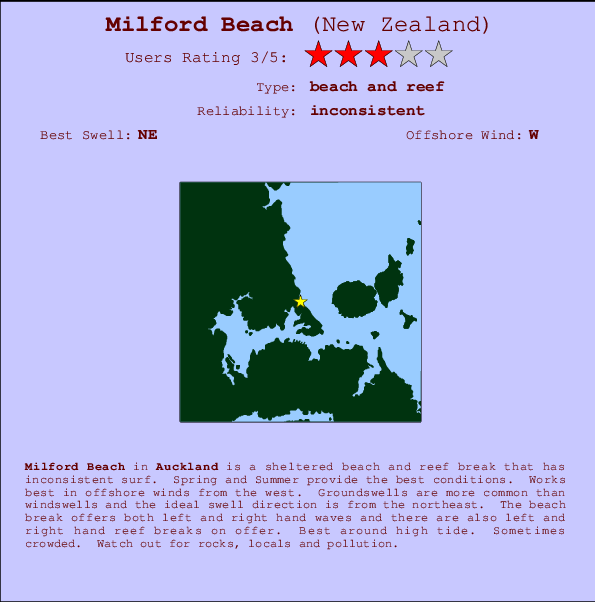 Milford Beach Surf Forecast And Surf Reports Auckland New Zealand