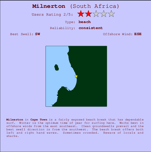 Milnerton break location map and break info
